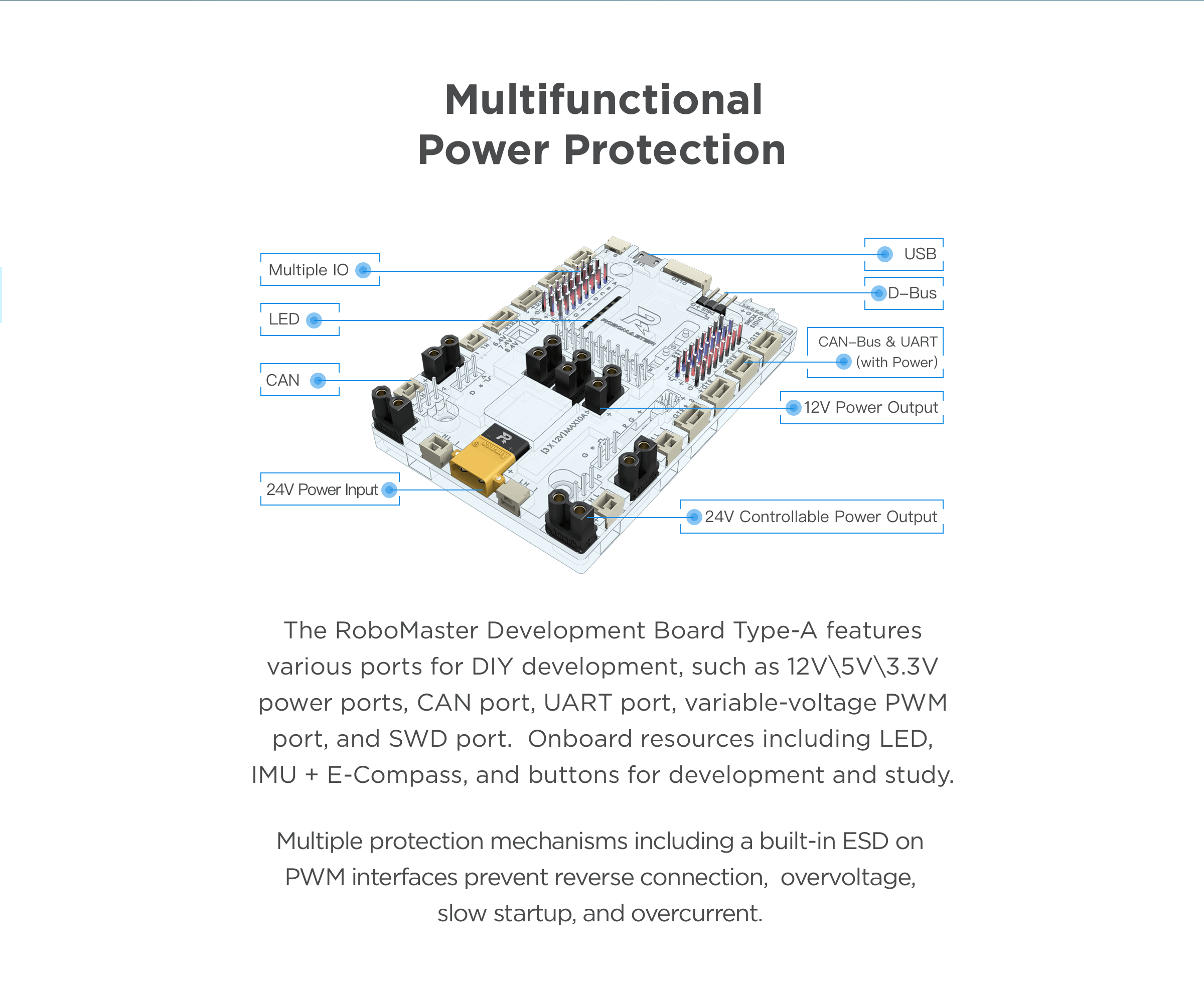 Multifunctional Power Protection